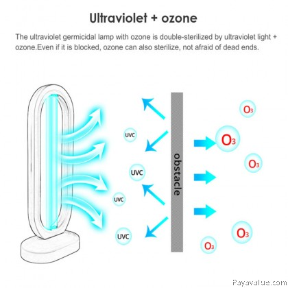 Disinfection Lamp Ozone Sterilization Mite Removal Lamp Ultraviolet UVC Germicidal Lamp Household Remote Control